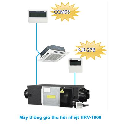 Máy thông gió thu hồi nhiệt Midea HRV-1000