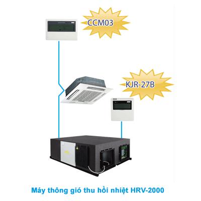 Máy thông gió thu hồi nhiệt Midea HRV-2000